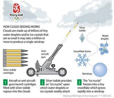 china weather mod gun 1[1].jpg